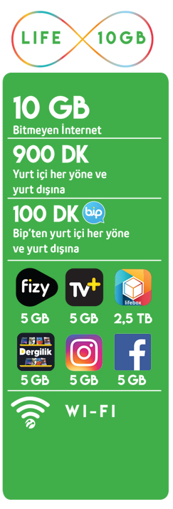 Lifecell 10GB