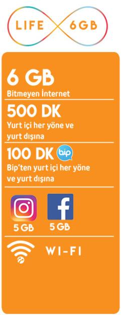Life 6GB