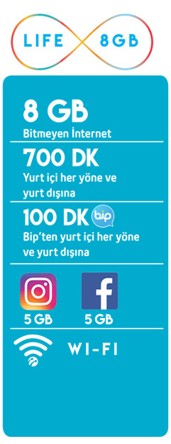 Life 8GB