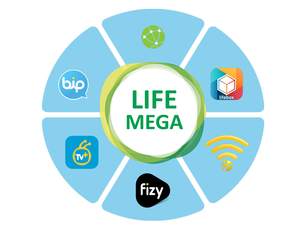 Lifecell Mega Package